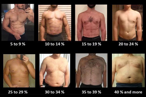 body-fat-men.jpg